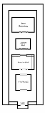 Temple Layout